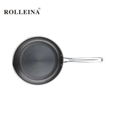 Customized Induction Bottom Tri Ply Stainless Steel 24 Inch Non-stick Skillet Frying Pan